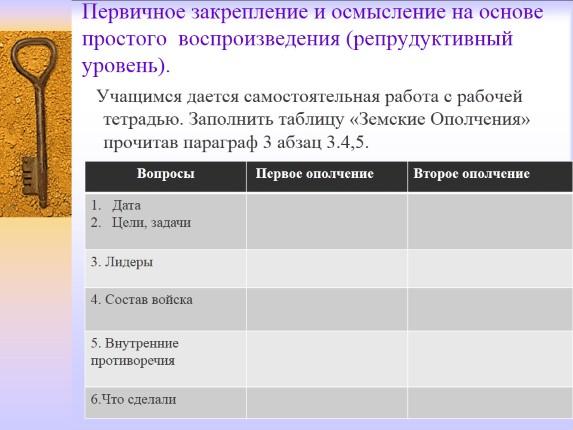 история россии 7 класс таблица смута
