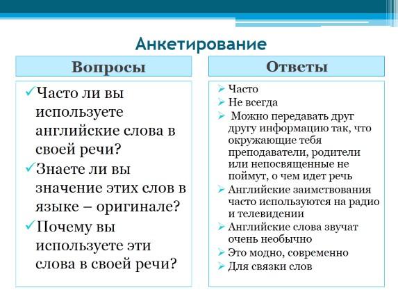 примеры засорения русской речи английскими словами заварном