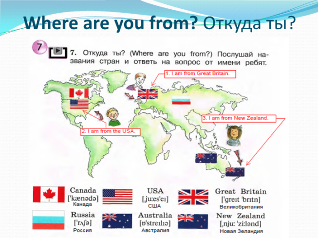 Where are you from? Откуда ты?