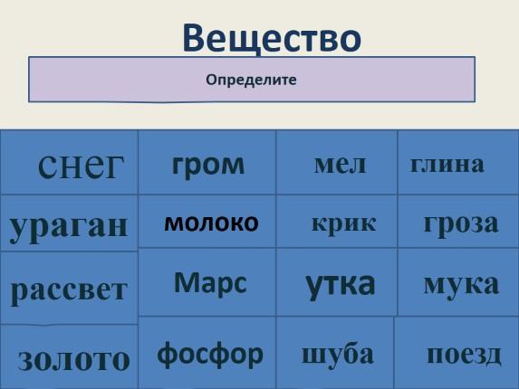 вещество и таблица физическое тело явление