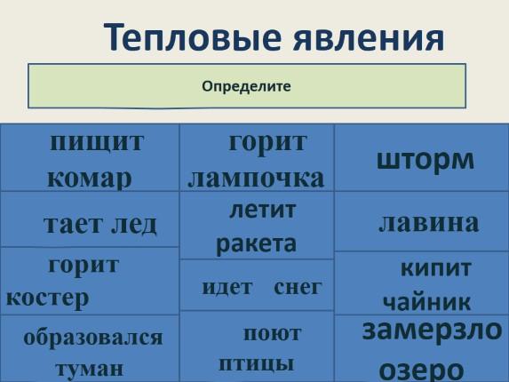 и вещество таблица явление тело физическое