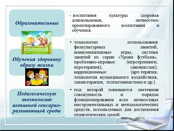 Мастер класс педагогические технологии в доу