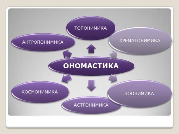 Ономастика-как торкретирование гидроизоляция сооружений