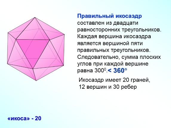 Реферат по теме правильные многоугольники 8121