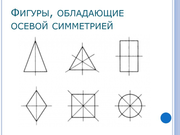 картинки центральная и осевая симметрия