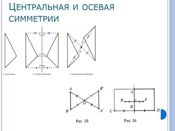 Центральная класс решебник осевая и симметрия 6