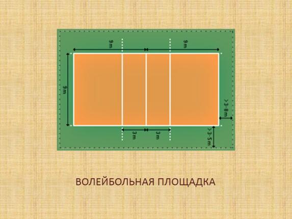 Волейбол площадки как сделать