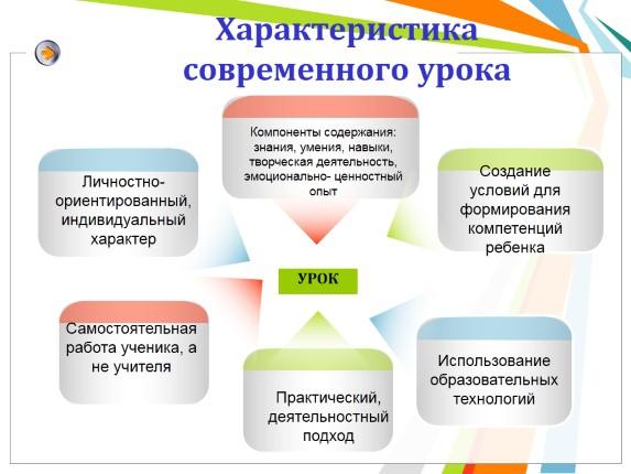Схемы самодельных газовых котлов