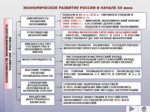 Справедливая россия устав партии