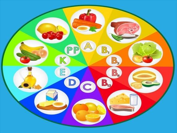 необходимые продукты для правильного питания