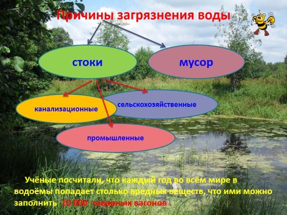 Как Нарисовать Плакат На Тему Берегите Воду