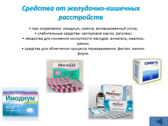 Головокружение при отравлении лекарственными препаратами