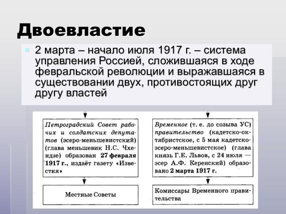 Двоевластие 2 марта - 4 июля 1917 г причины и сущность переплетение 2-х течений и