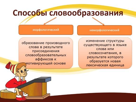 коем случае мотивация в словообразовательной системе русского языка Как узнать