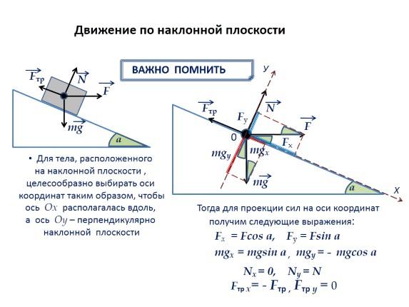 Решение задач на движение по наклонной плоскости решение задачи 19 егэ по математике