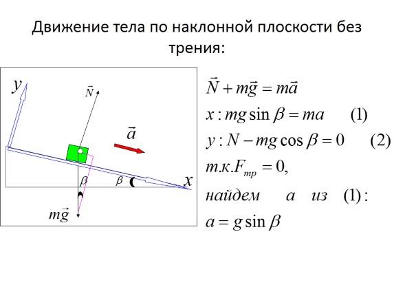 Наклонная и проекция решение задач задачи гиа по геометрии с решениями