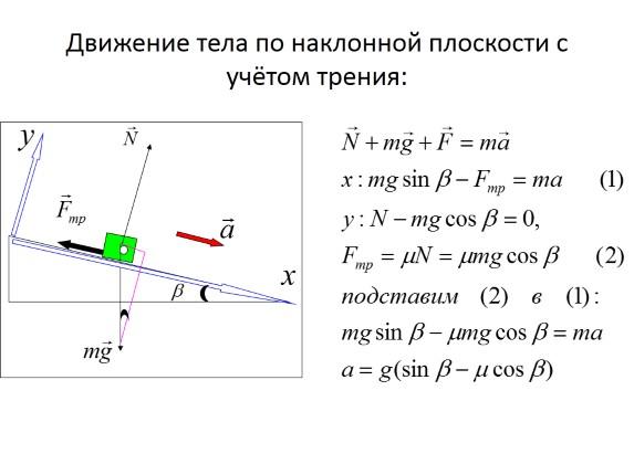 Решение задач на движение по наклонной плоскости онлайн решение задачи линейного программирования