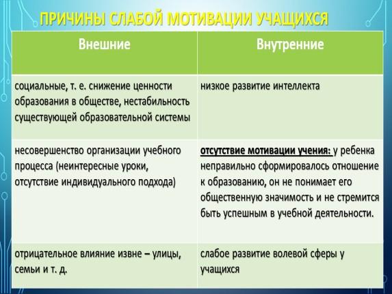 Дипломная работа: Развитие познавательного интереса ...