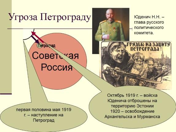 в мае 1919 г белые под командованием кого начали наступление на петроград