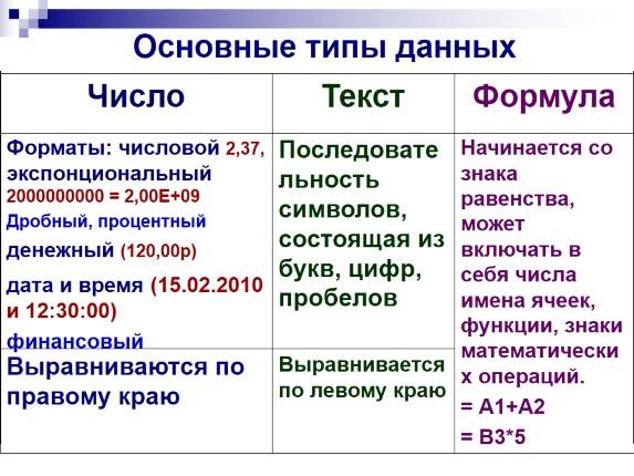 Типы данных таблица