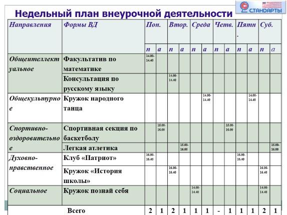 Образец недельного плана работы планграфик