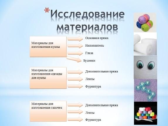 проект по технологии вязание прихватки