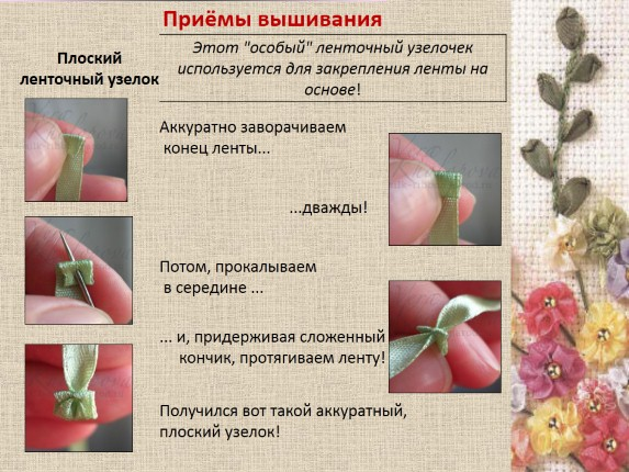 Тематический план по вышивки лентами