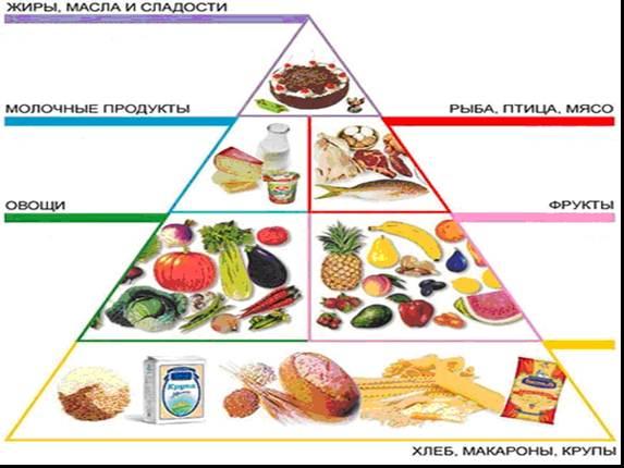 цель мероприятия здоровый образ жизни